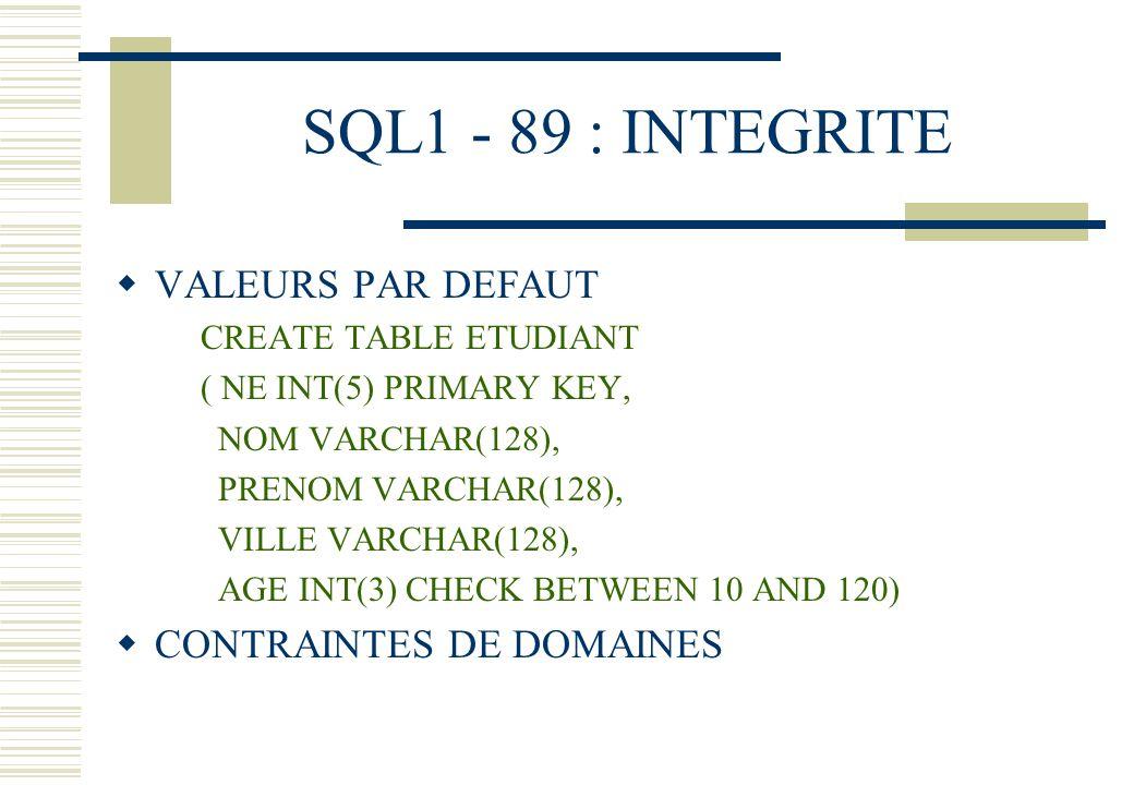 SQL1 - 89 : INTEGRITE VALEURS PAR DEFAUT CONTRAINTES DE DOMAINES