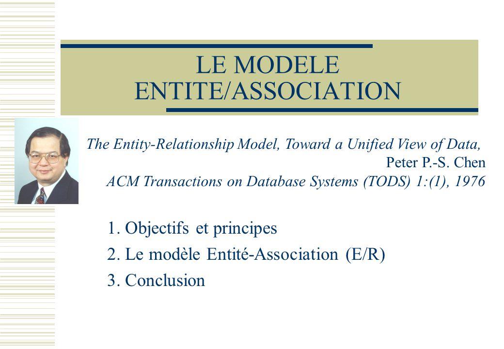 LE MODELE ENTITE/ASSOCIATION