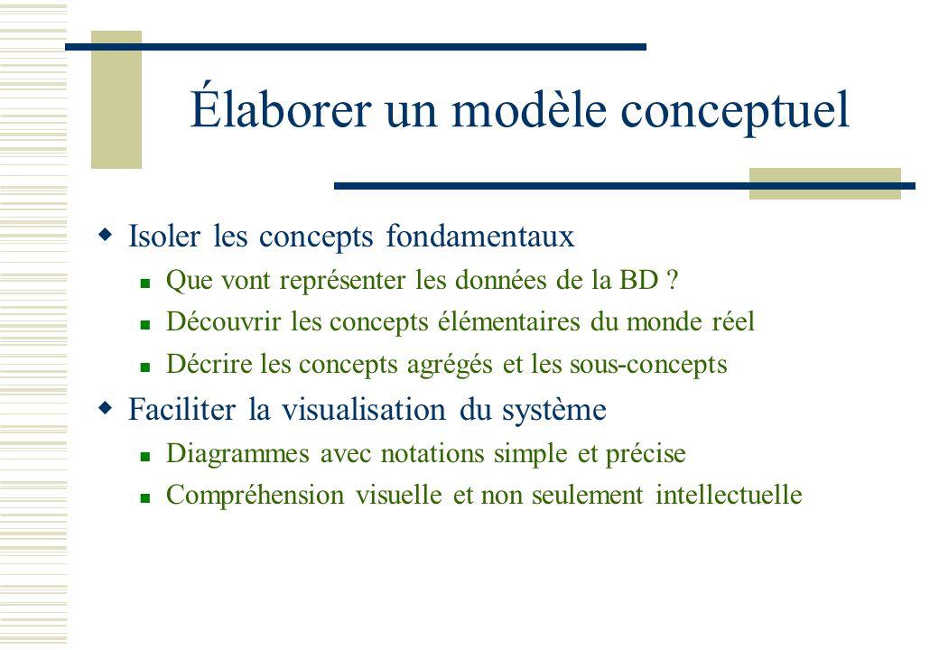 Élaborer un modèle conceptuel