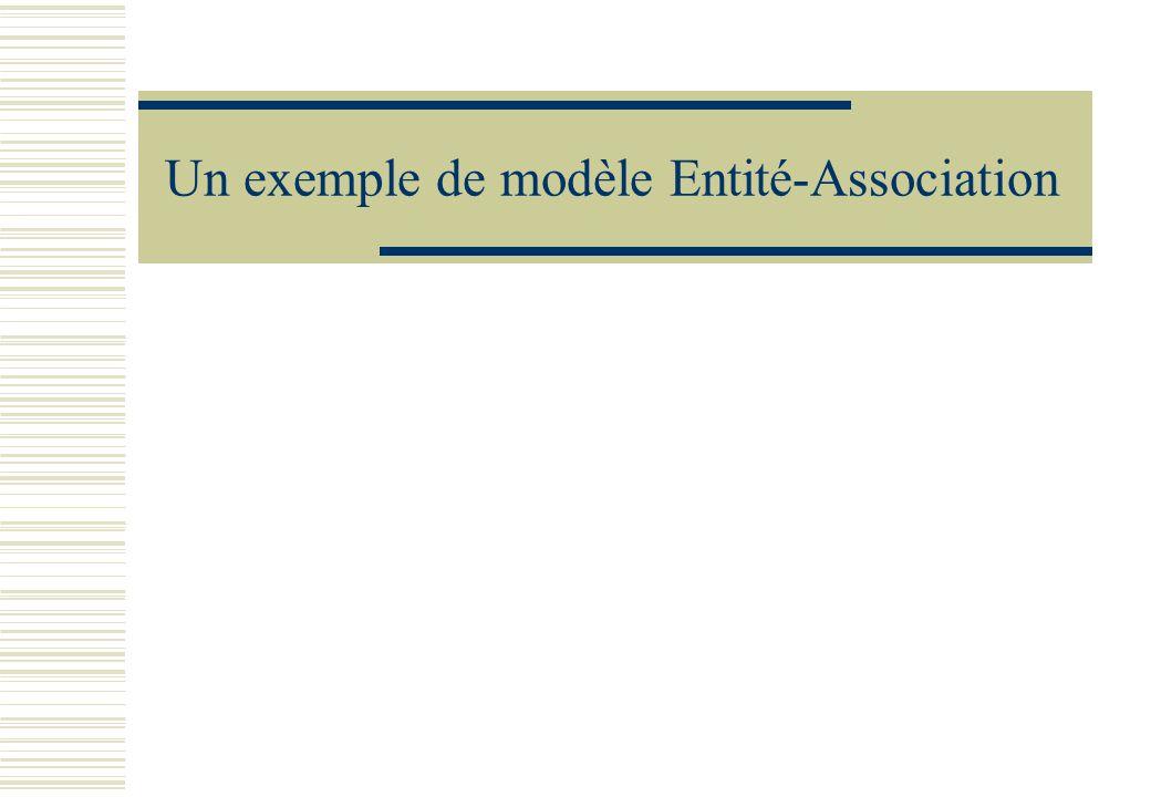 Un exemple de modèle Entité-Association