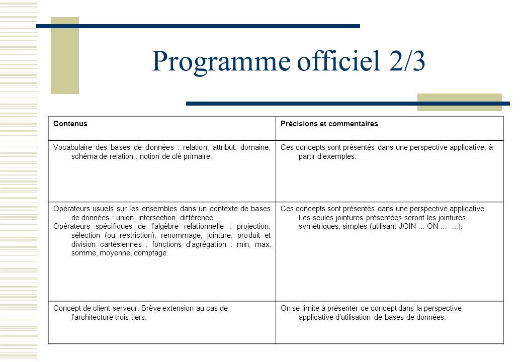 Programme officiel 2/3 Contenus Précisions et commentaires