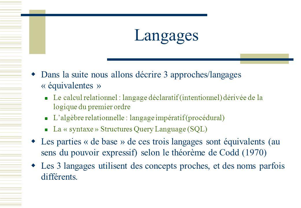 Langages Dans la suite nous allons décrire 3 approches/langages « équivalentes »