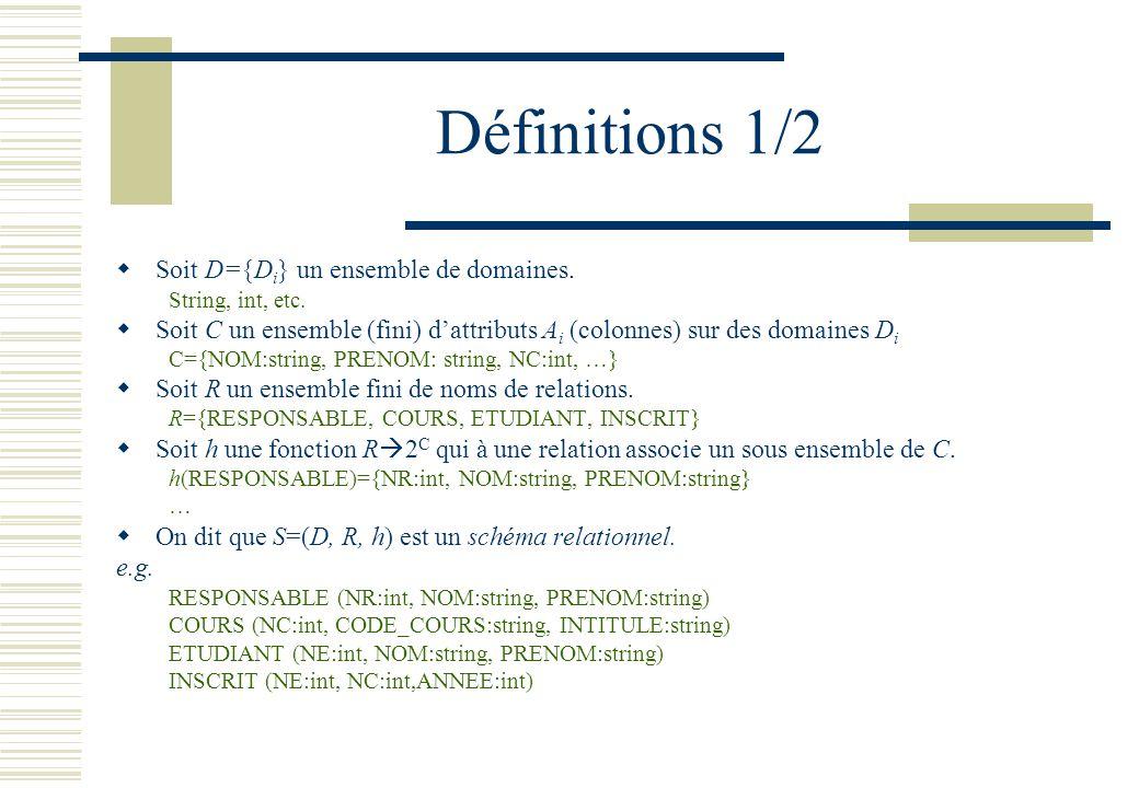 Définitions 1/2 Soit D={Di} un ensemble de domaines.