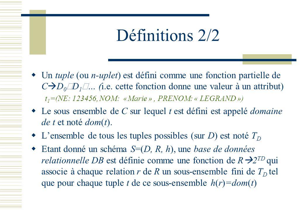 Définitions 2/2 Un tuple (ou n-uplet) est défini comme une fonction partielle de CD0´D1´… (i.e. cette fonction donne une valeur à un attribut)