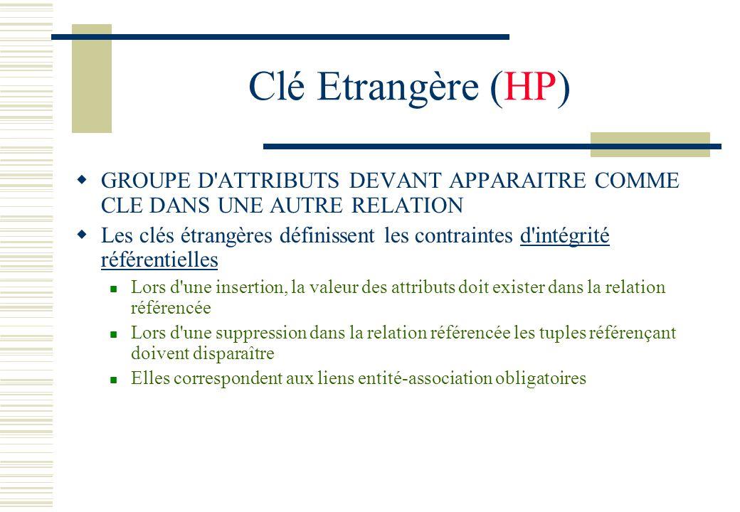 Clé Etrangère (HP) GROUPE D ATTRIBUTS DEVANT APPARAITRE COMME CLE DANS UNE AUTRE RELATION.