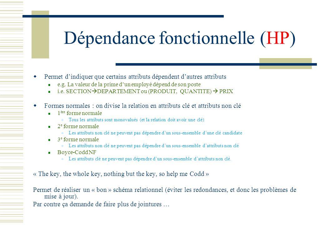 Dépendance fonctionnelle (HP)