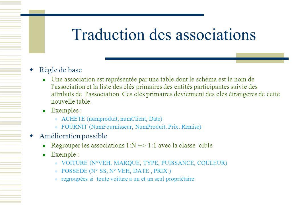 Traduction des associations