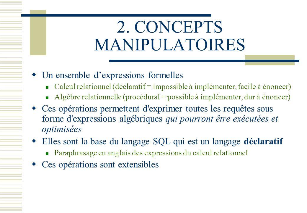 2. CONCEPTS MANIPULATOIRES
