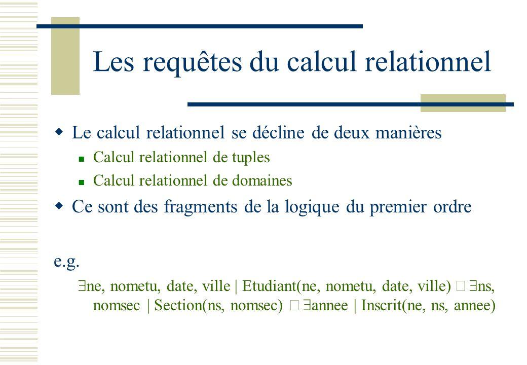 Les requêtes du calcul relationnel