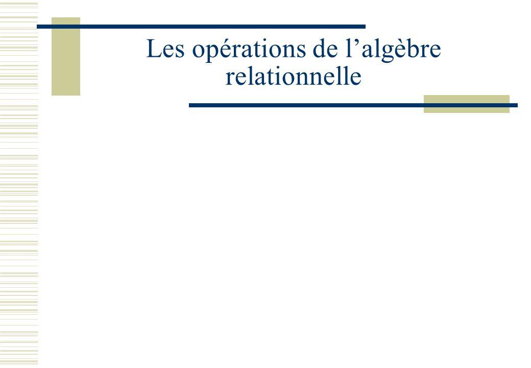 Les opérations de l'algèbre relationnelle