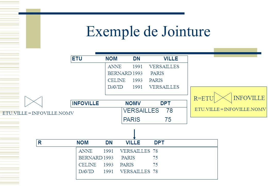 Exemple de Jointure R=ETU INFOVILLE VERSAILLES 78 PARIS 75