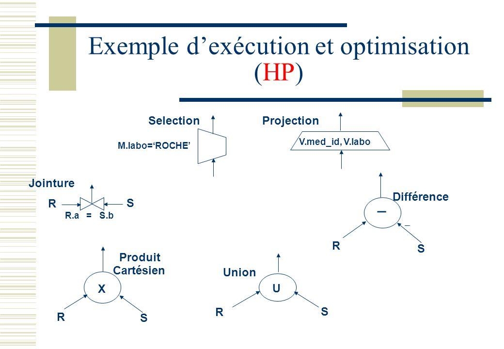 Exemple d'exécution et optimisation (HP)