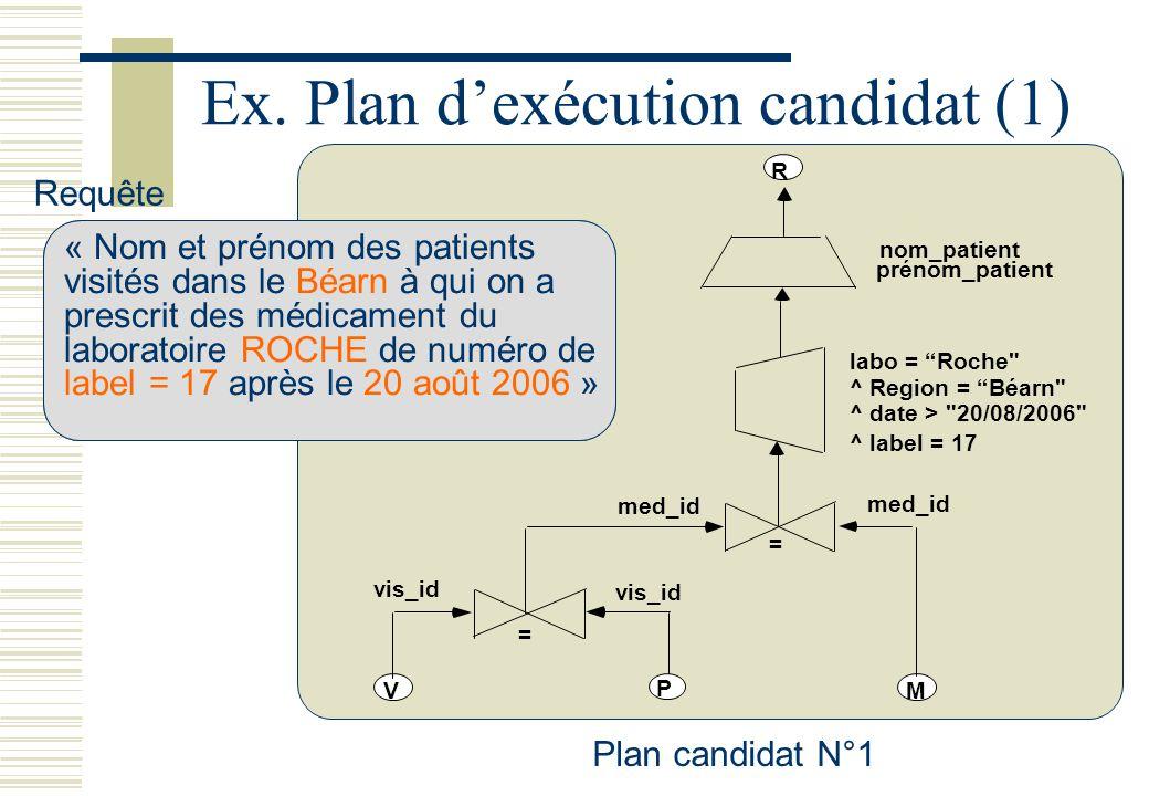 Ex. Plan d'exécution candidat (1)