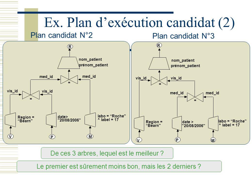 Ex. Plan d'exécution candidat (2)