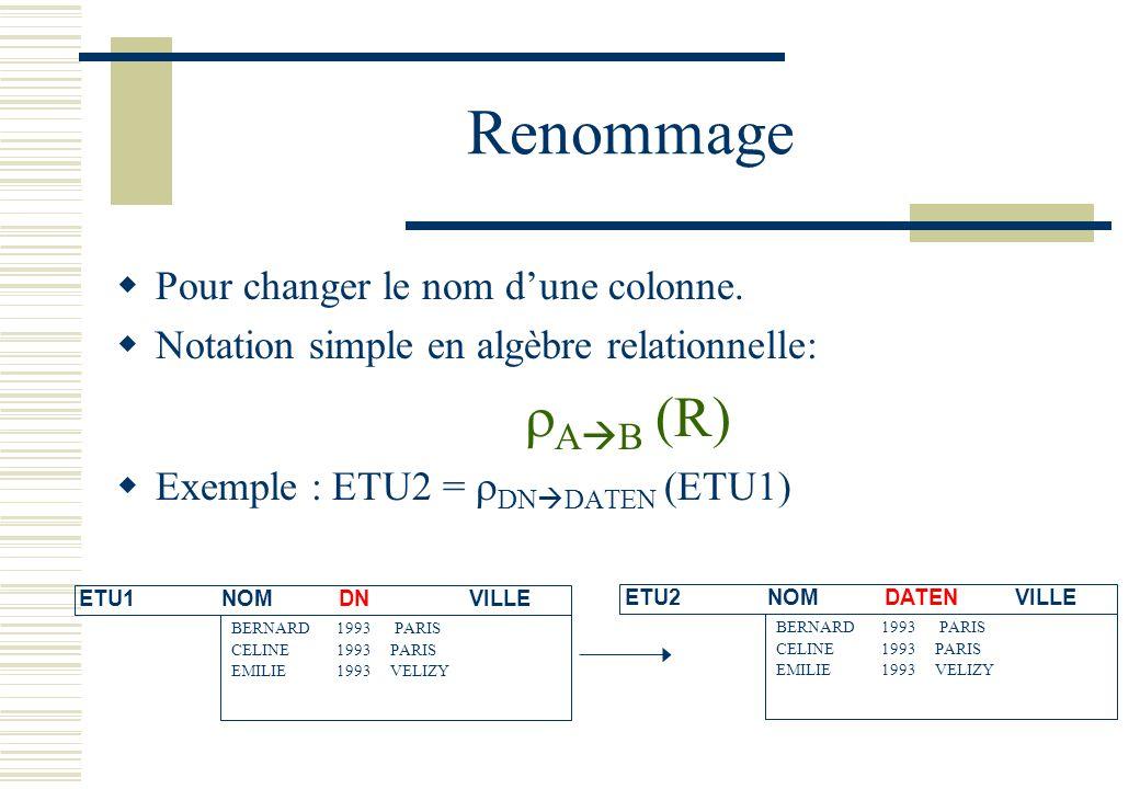 Renommage rAB (R) Pour changer le nom d'une colonne.