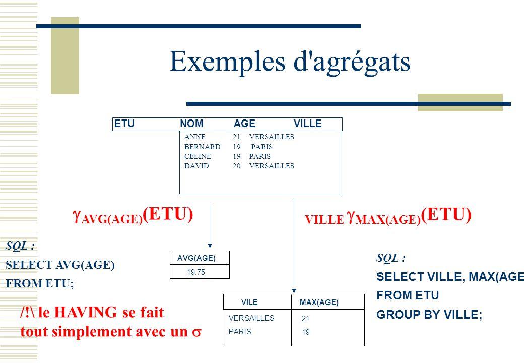 Exemples d agrégats gAVG(AGE)(ETU) VILLE gMAX(AGE)(ETU)