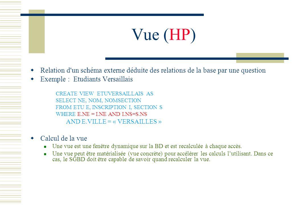 Vue (HP) Relation d un schéma externe déduite des relations de la base par une question. Exemple : Etudiants Versaillais.