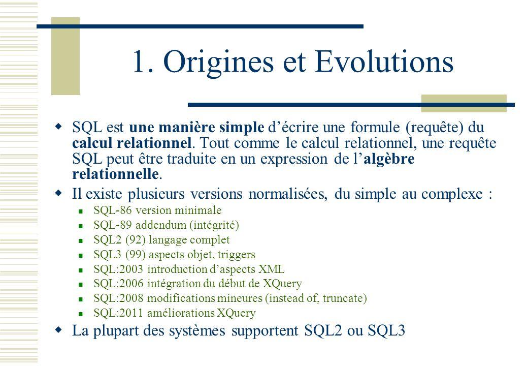 1. Origines et Evolutions