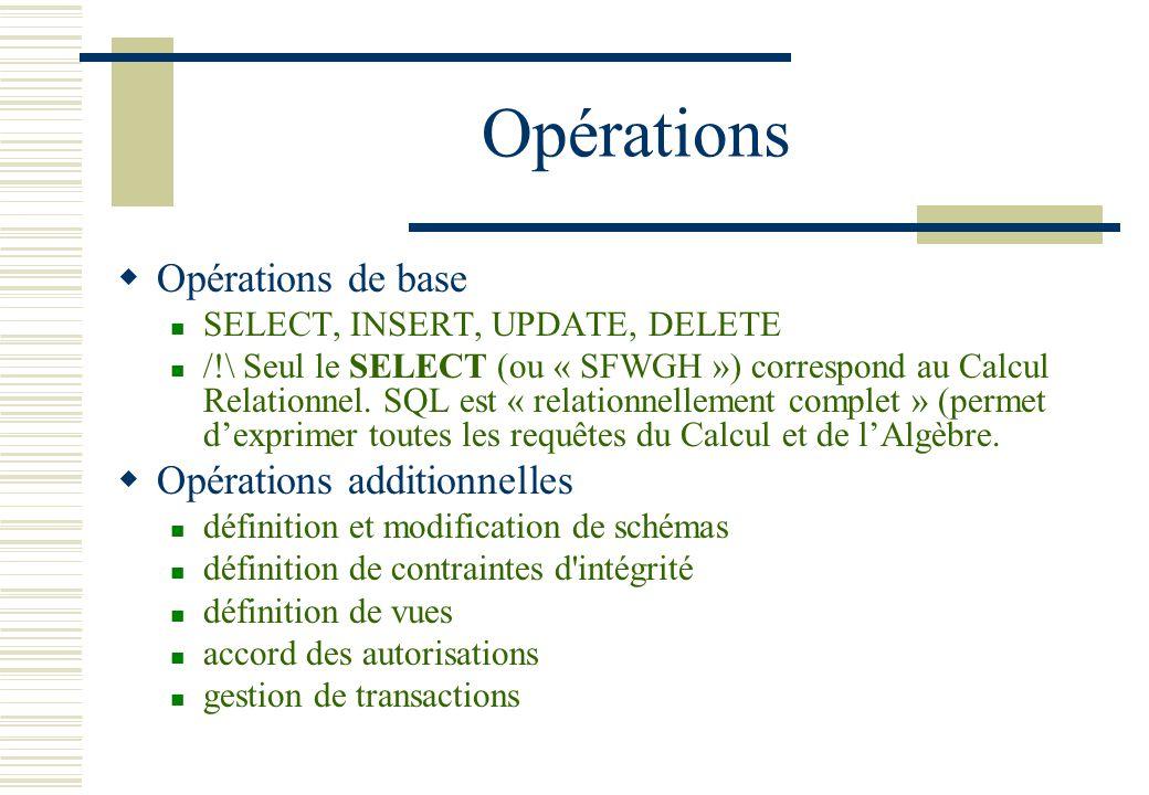 Opérations Opérations de base Opérations additionnelles