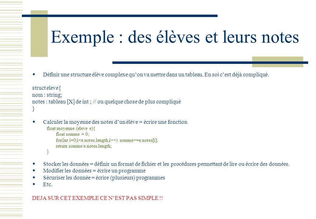 Exemple : des élèves et leurs notes