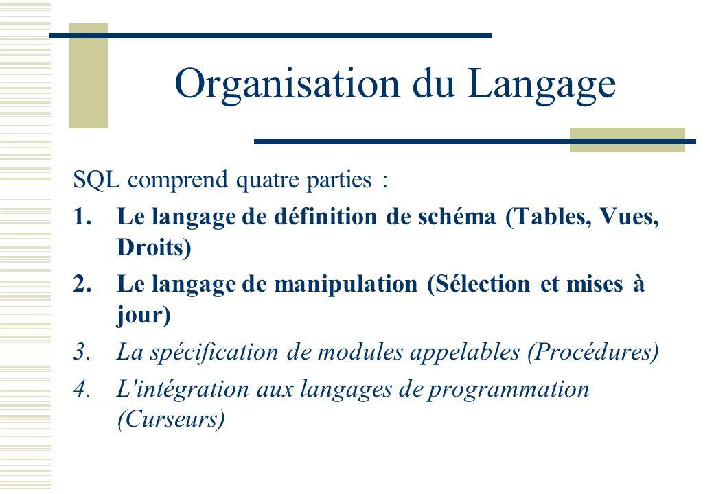 Organisation du Langage