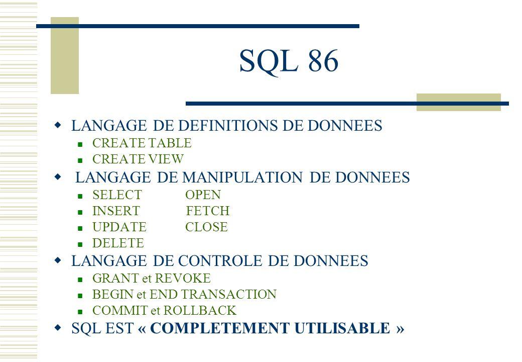 SQL 86 LANGAGE DE DEFINITIONS DE DONNEES