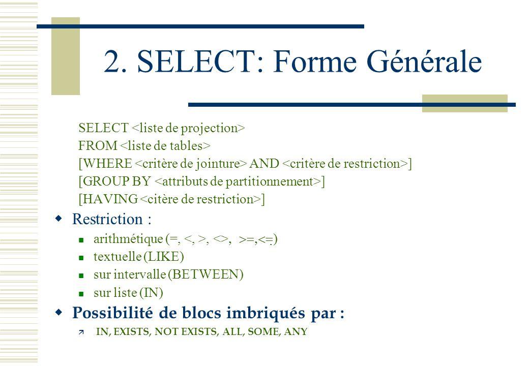 2. SELECT: Forme Générale