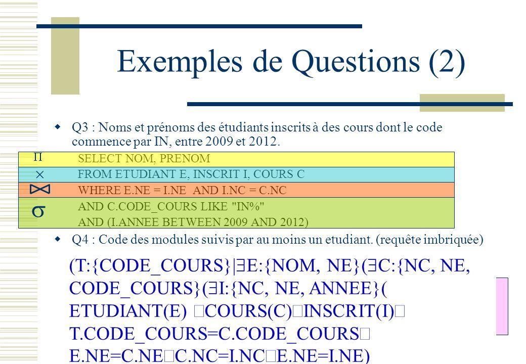 Exemples de Questions (2)