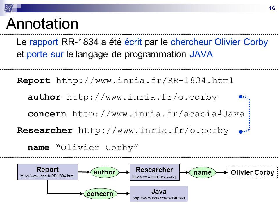 Annotation Le rapport RR-1834 a été écrit par le chercheur Olivier Corby et porte sur le langage de programmation JAVA.