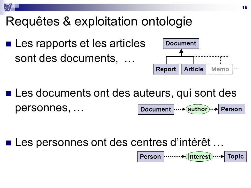 Requêtes & exploitation ontologie