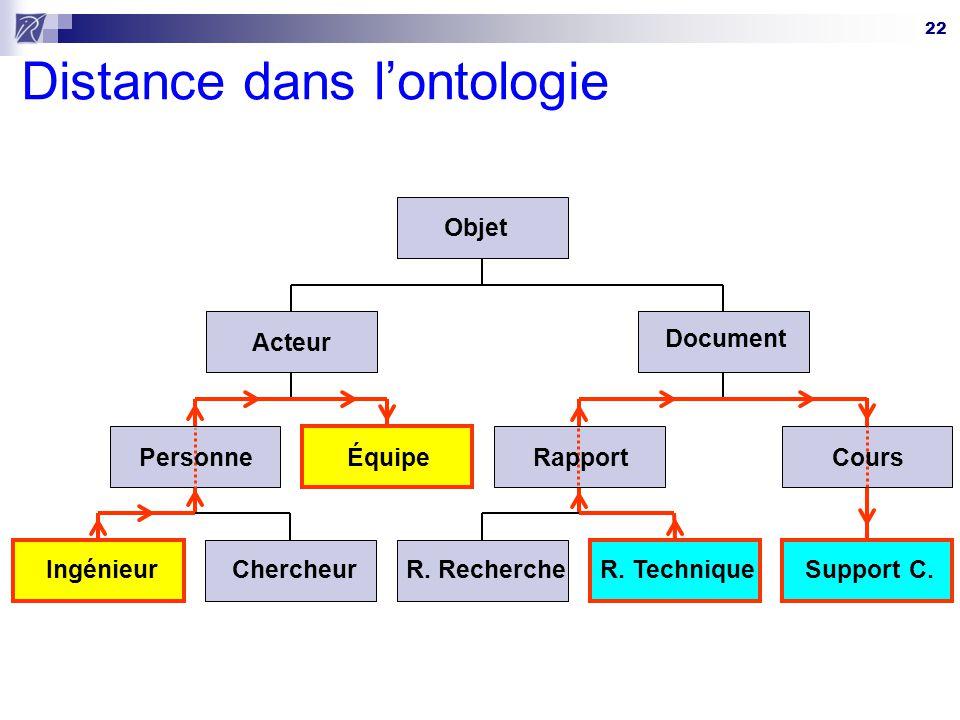 Distance dans l'ontologie