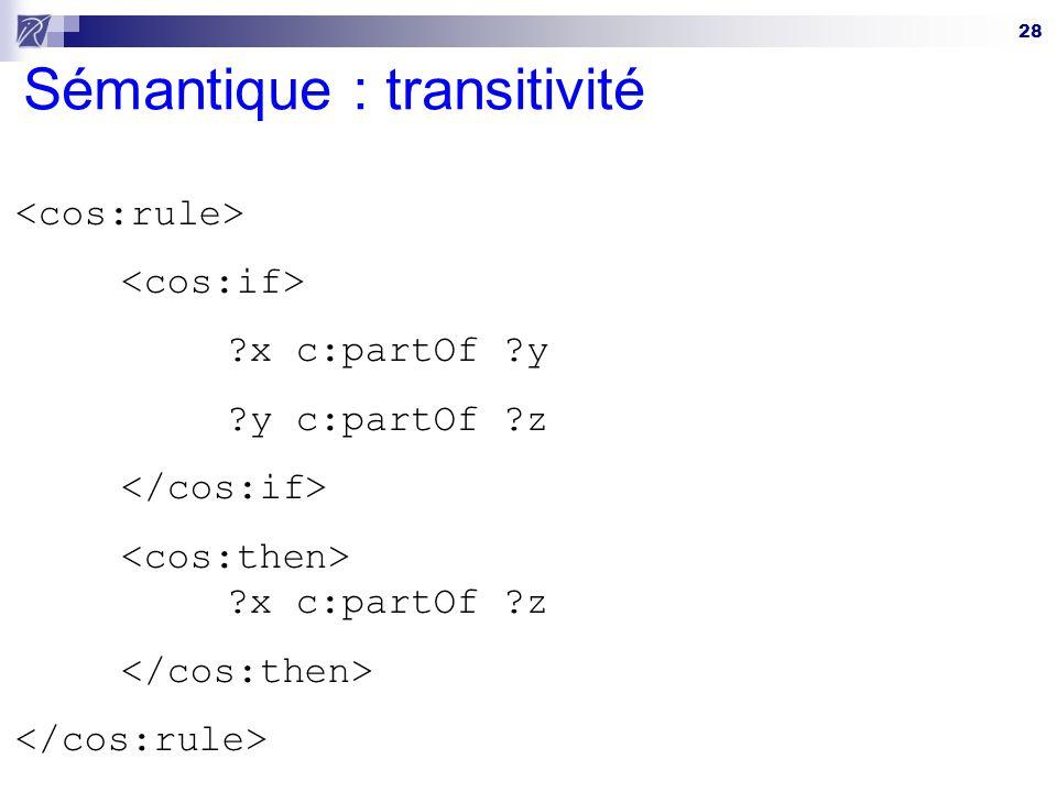 Sémantique : transitivité