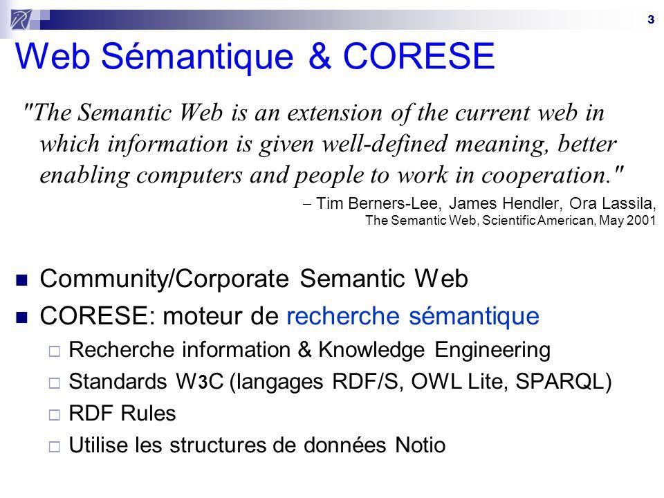 Web Sémantique & CORESE