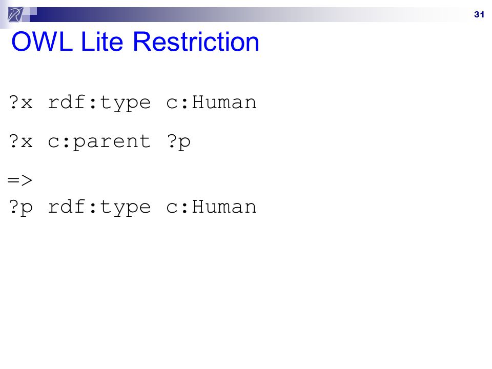 OWL Lite Restriction x rdf:type c:Human x c:parent p