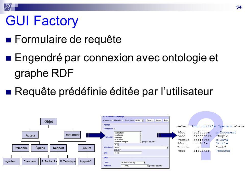 GUI Factory Formulaire de requête