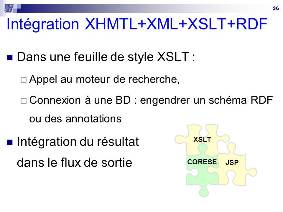 Intégration XHMTL+XML+XSLT+RDF