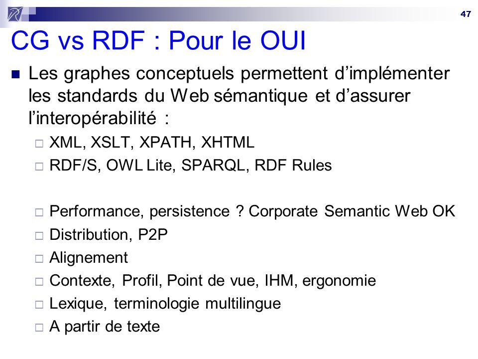 CG vs RDF : Pour le OUI Les graphes conceptuels permettent d'implémenter les standards du Web sémantique et d'assurer l'interopérabilité :