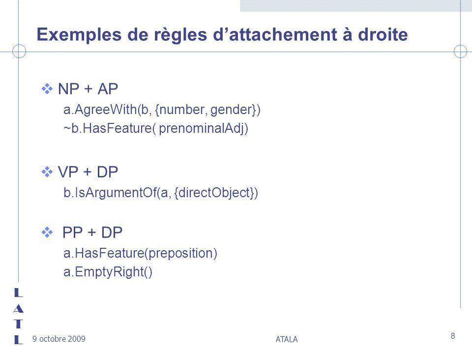 Exemples de règles d'attachement à droite