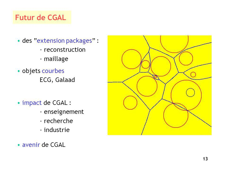 Futur de CGAL des extension packages : - reconstruction - maillage