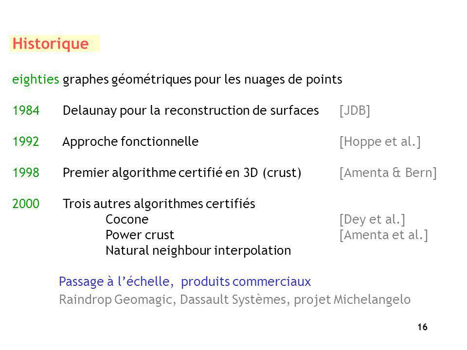 Raindrop Geomagic, Dassault Systèmes, projet Michelangelo