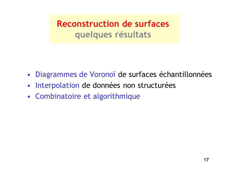 Reconstruction de surfaces quelques résultats
