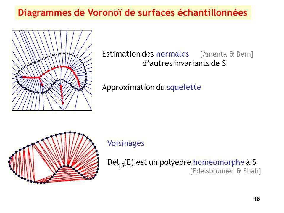 Diagrammes de Voronoï de surfaces échantillonnées