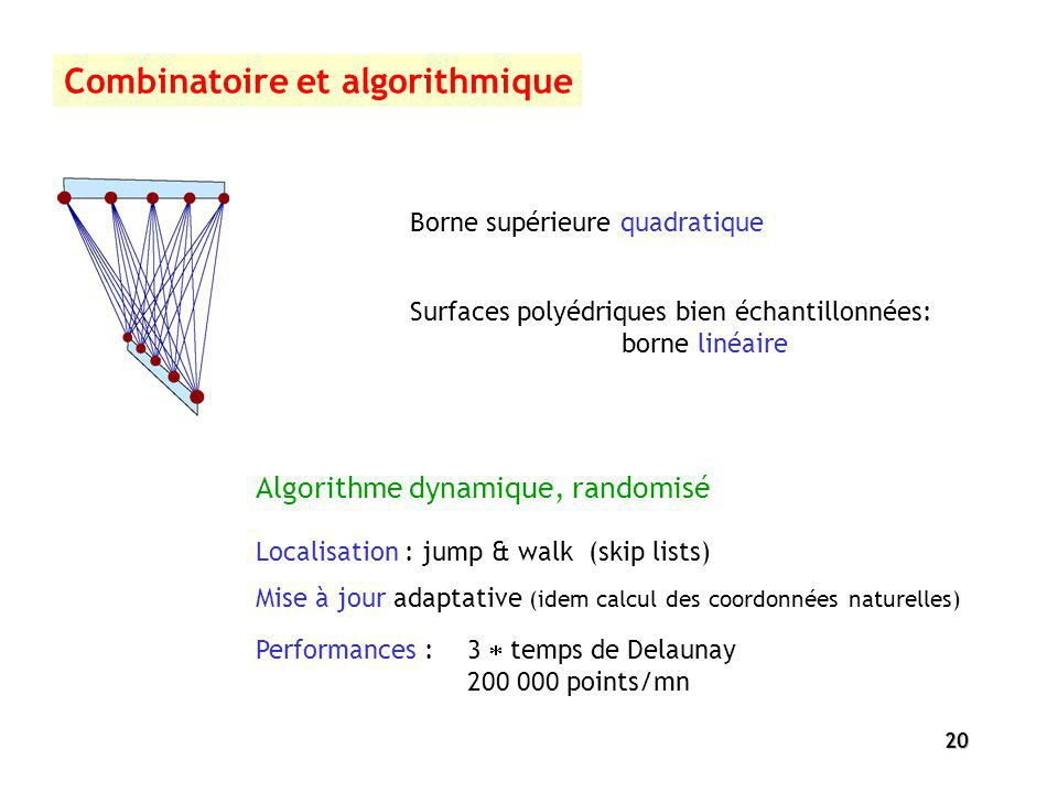 Combinatoire et algorithmique