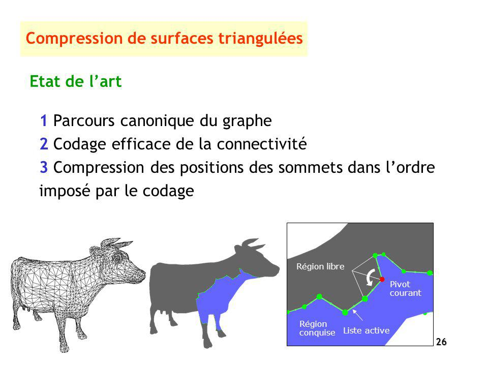 Compression de surfaces triangulées