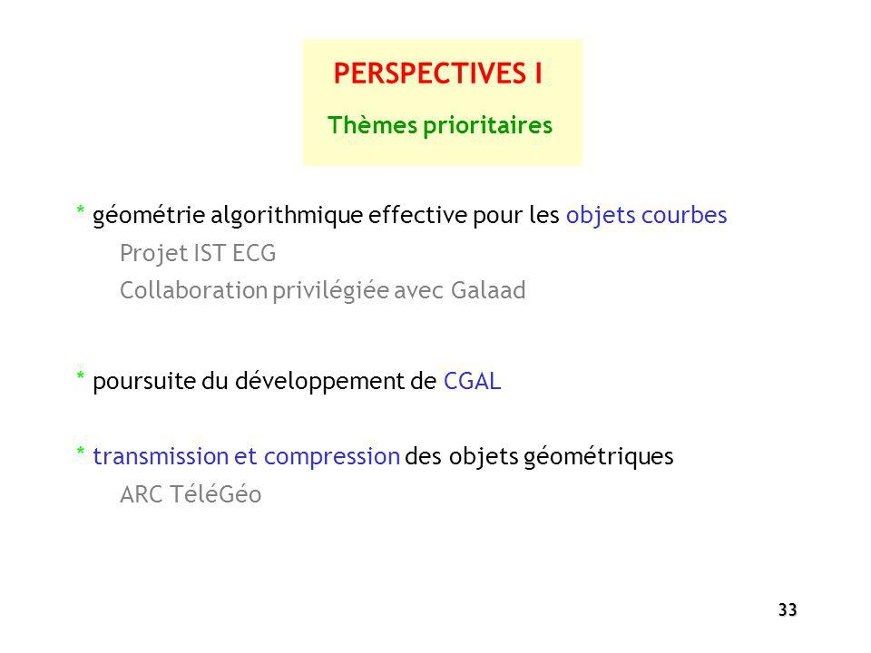 PERSPECTIVES I Thèmes prioritaires