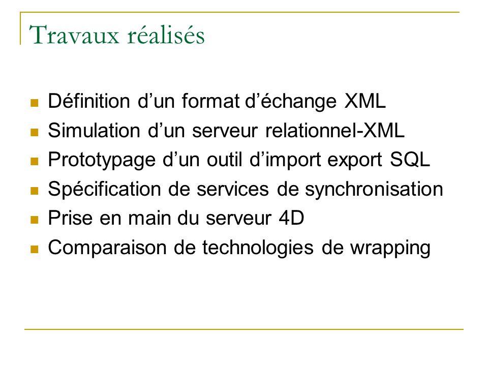 Travaux réalisés Définition d'un format d'échange XML