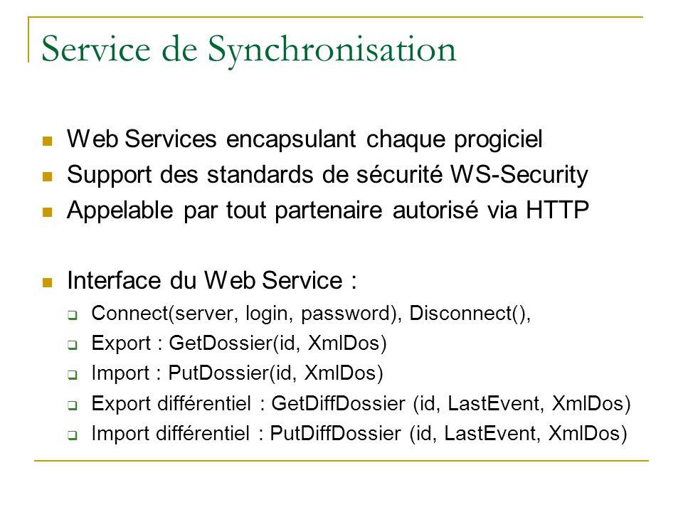 Service de Synchronisation