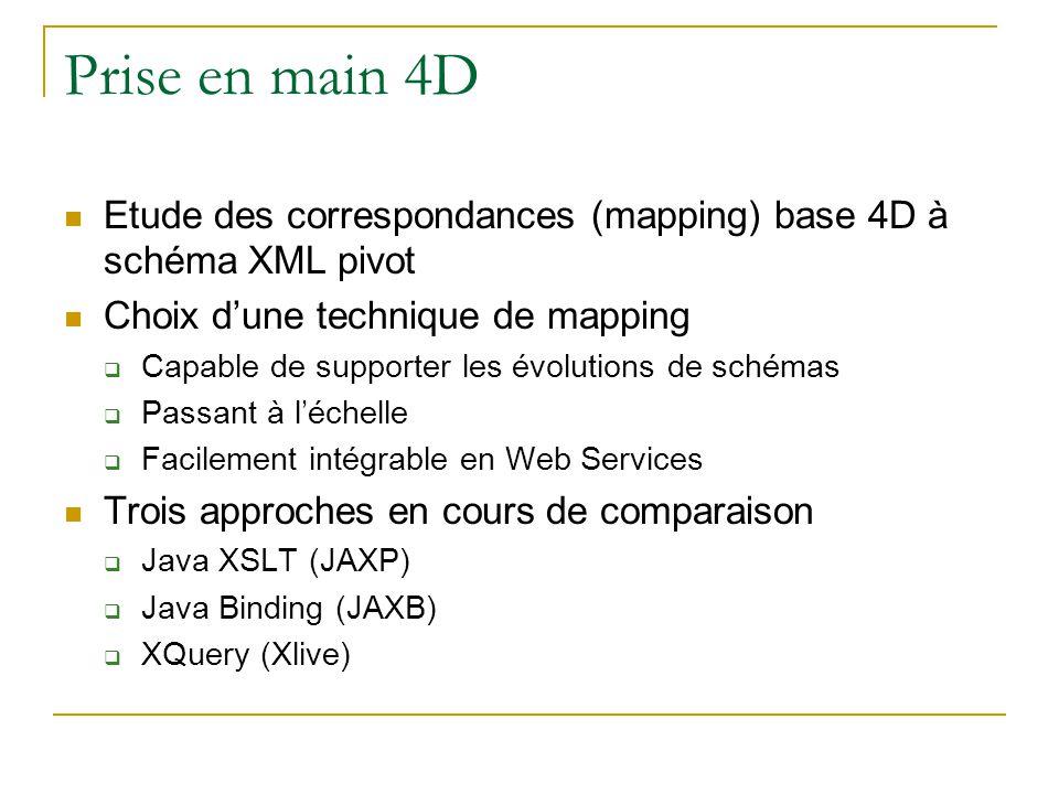 Prise en main 4D Etude des correspondances (mapping) base 4D à schéma XML pivot. Choix d'une technique de mapping.