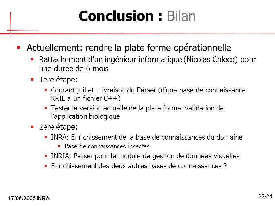 Conclusion : Bilan Actuellement: rendre la plate forme opérationnelle