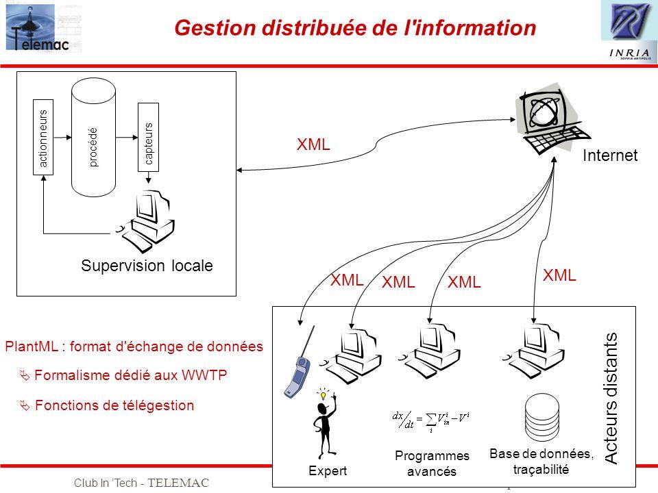 Gestion distribuée de l information